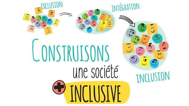 L'Inclusion Sociale au sein de la coopérative ; de quoi s'agit-il ?